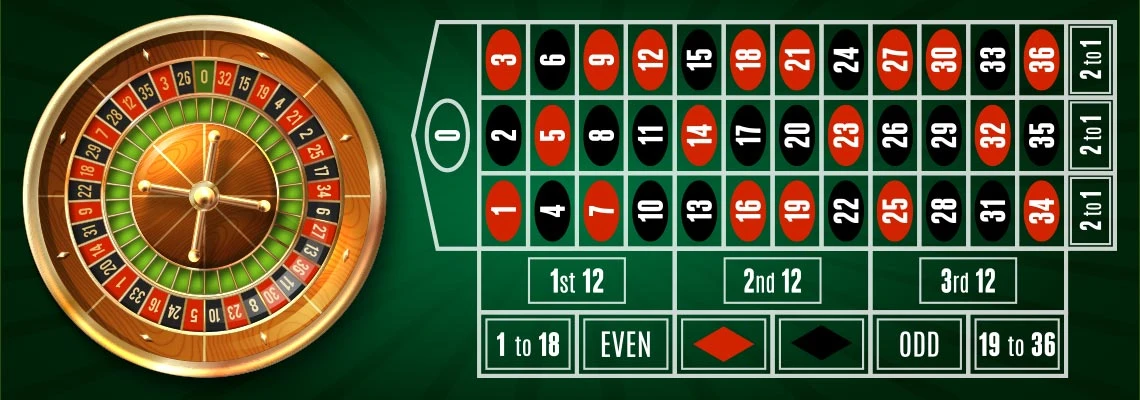 roulette bet table payout